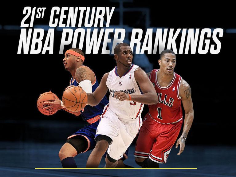 21st Century NBA Power Rankings: Bottom 10