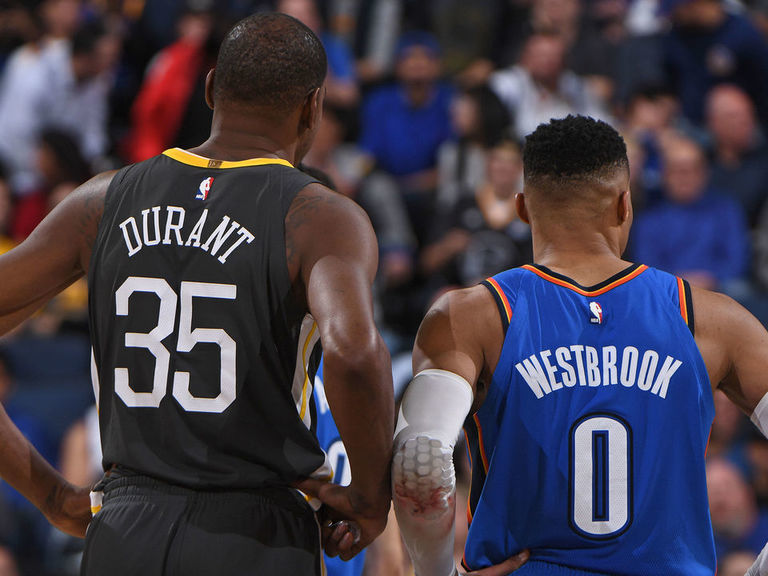 Westbrook passes Durant on Thunder's all-time scoring list
